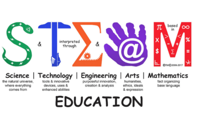 What is STEAM Education?